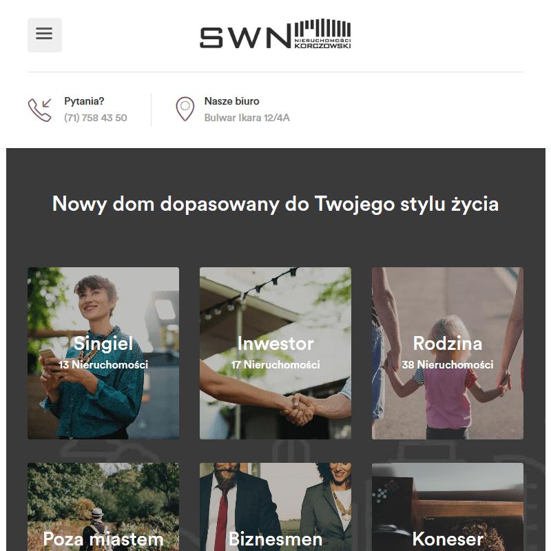 Domy w zabudowie bliźniaczej - Wrocław